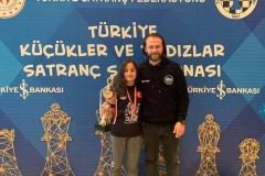 turkiye-sampiyonasi-28